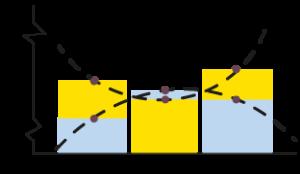 graph-d-2